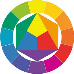 All About Paint Color Mixing Chart The Wheel Mixing Guide