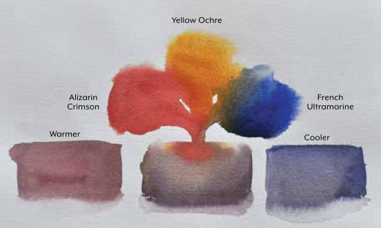 Color Mixing With The Primary Colors