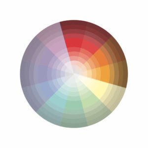 Color Schemes Explained How To Choose The Right Color Combinations